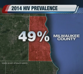 Free HIV, hepatitis C screenings offered in MKE