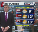 Bundle up: Wind chills in the negatives all day