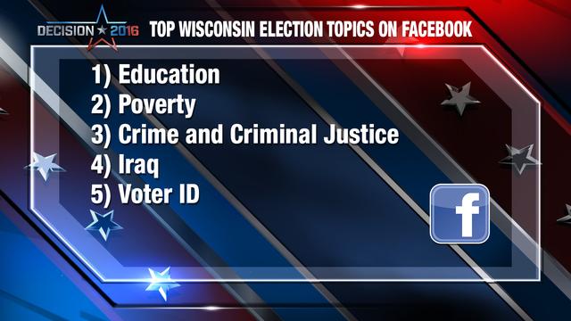 news election race education deciding factors