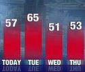 Warmer weather ahead
