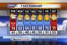 Expect a rainy Sunday