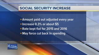 Ask The Expert: The future of social security