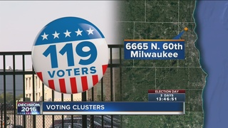 I-Team: Voting clusters bring voters in bunches