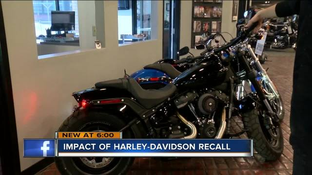 Harley-Davidson (HOG) Releases Earnings Results