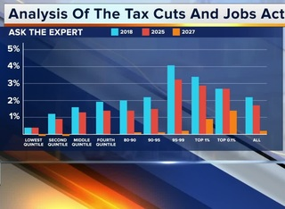 Ask the Expert: Tax Cuts and Jobs Act