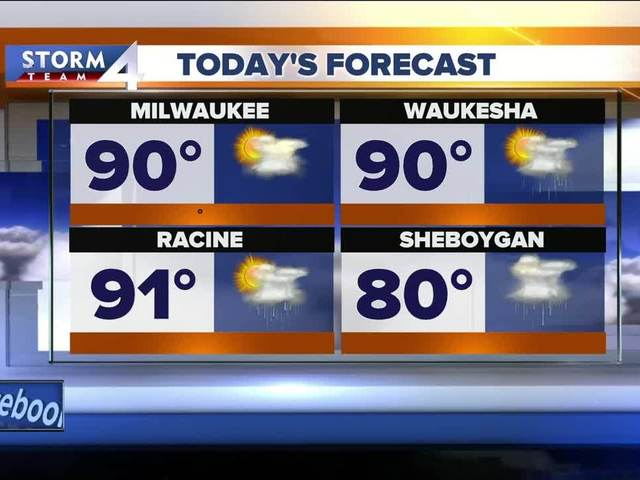 Heat continues w/ a chance of strong storms
