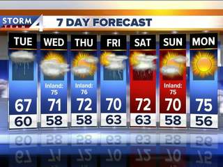Cooler Tuesday with more rain, t-storms