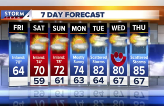 Scattered showers continue Friday morning