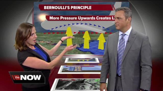 Geeking Out- Bernoulli-s Principle