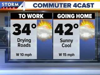 Early rain/snow mix, becoming mostly sunny