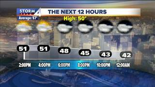 Sunny and cooler Tuesday